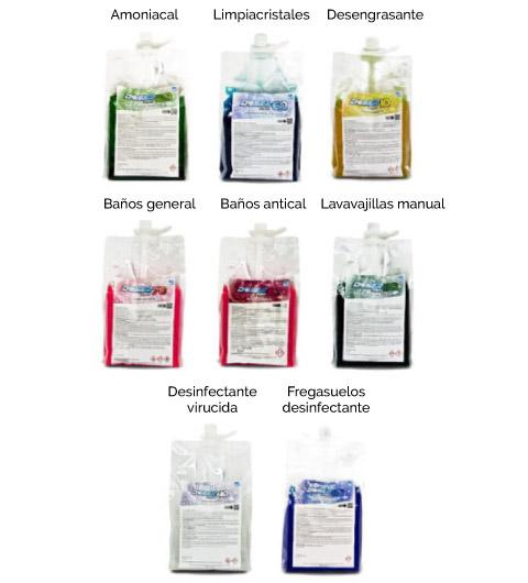Gama de productos concentrados